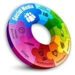 social media circular puzzle
